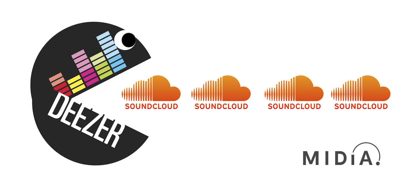 Cover image for How Soundcloud Could Transform Deezer's Market Narrative