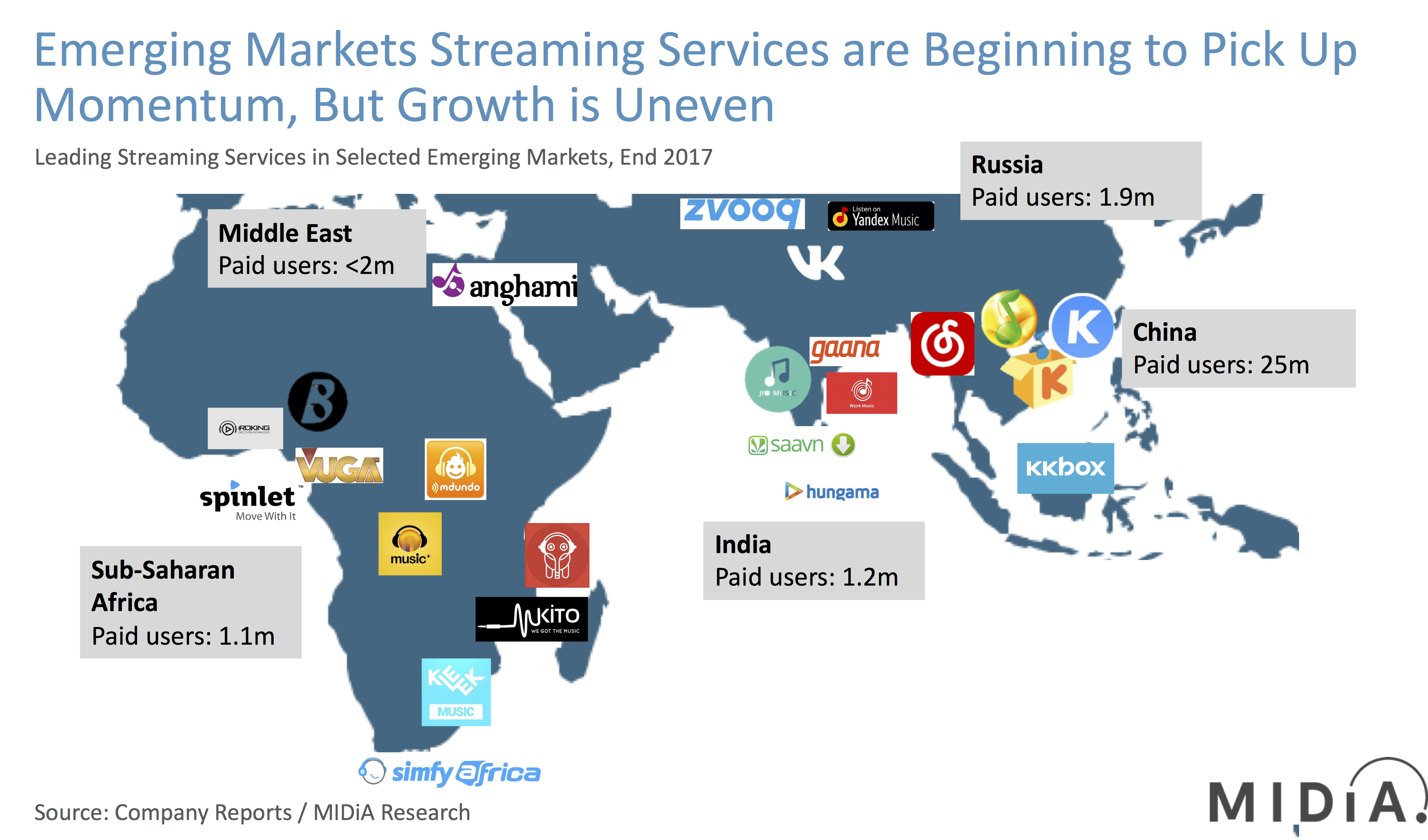 Cover image for Emerging Music Markets: Streaming's Third Wave